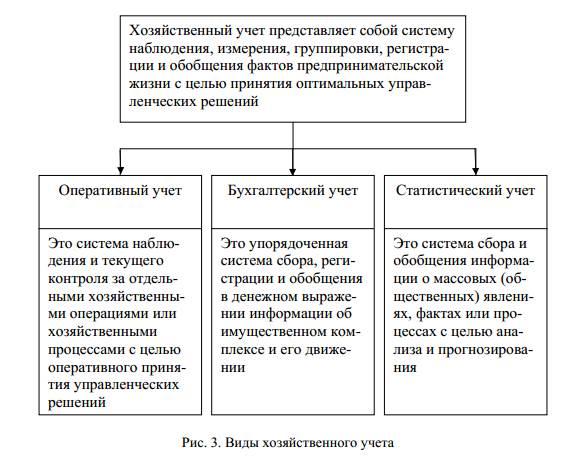 Задачи с решениями по буу решение задач на прямолинейное движение