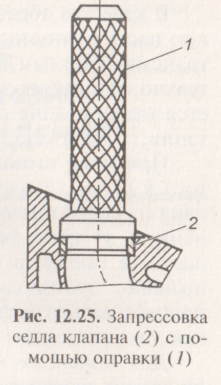 приспособления для запрессовки седел клапанов штукатурных