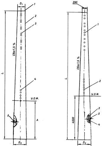 Эскиз конструкции железобетонной опоры шпалы б у железобетонные