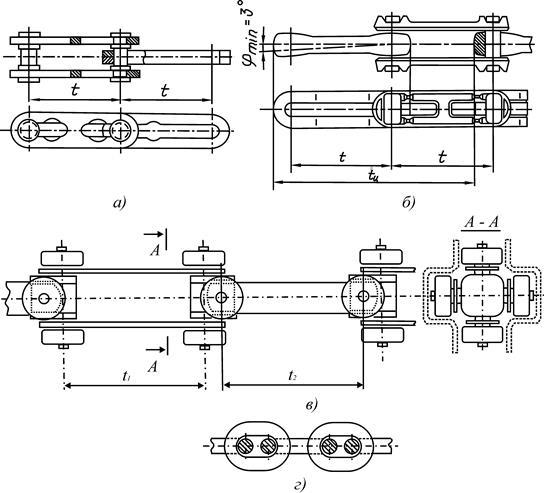 Крепление подвесного конвейера в чем разница между транспортер и каравелла