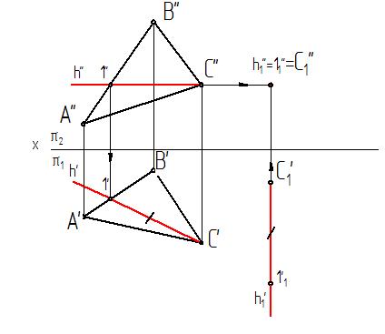 Алгоритм решения метрических задач экзамен по экономической теории 1 курс ответы