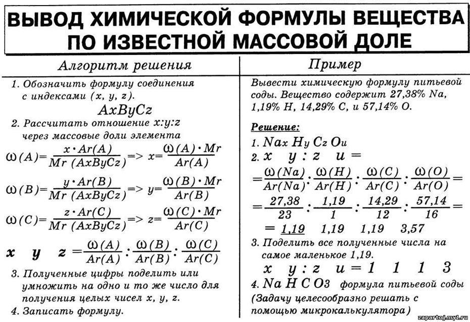 Коллоидной по формулы химии шпаргалка для решения задач