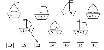 Реферат i Актуализация знаний Устный счет Магические квадраты  Устный счет 1 Магические квадраты
