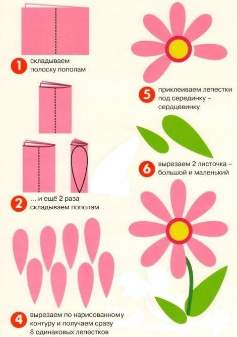 четыре цветы из бумаги картинки с описанием работы были