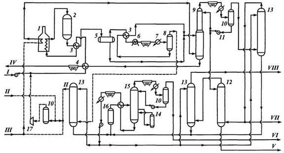 Теплообменник на гидроочистке Пластинчатый теплообменник Sondex S251 Троицк