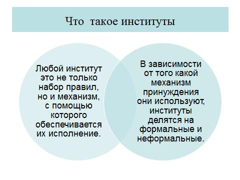 цели и субъекты банкротства