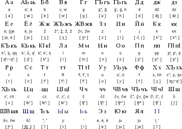 на лакском языке щикунану что означает максимально быстро