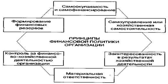политике таблицы по предприятия финансовой