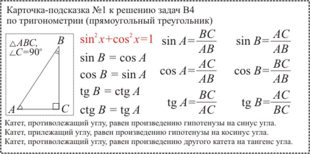 математике шпаргалки синус по