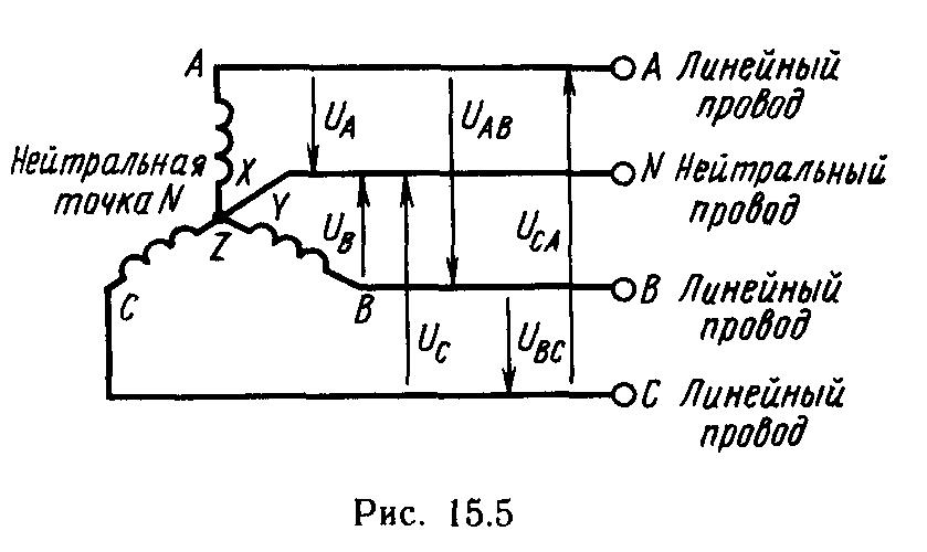 перепутаны обмотки 4 фазного генератора