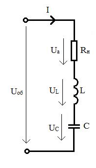 Последовательное соединение активных и реактивных элементов