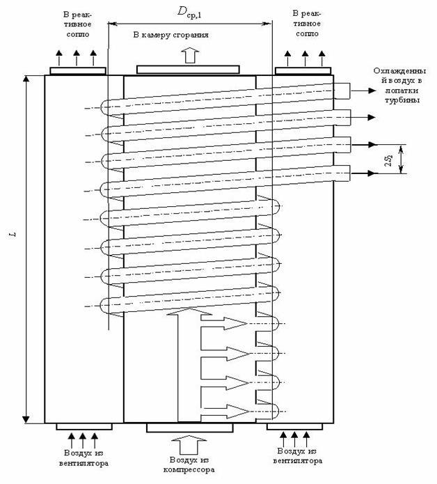 Расчет воздухо воздушного теплообменника Пластины теплообменника КС 40 Иваново