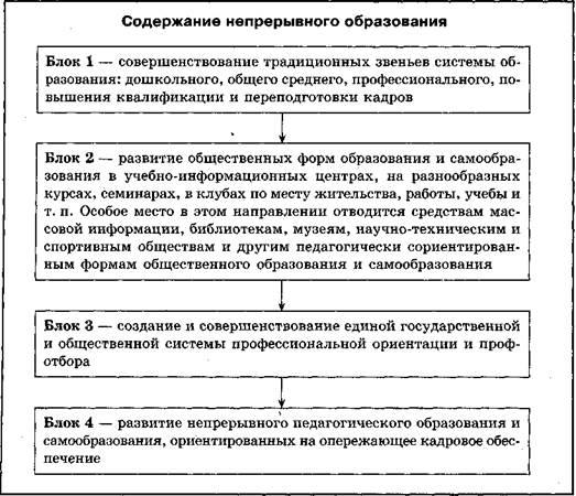только многоступенчатая система образования сущность структура и содержание Радиостанции, радиоузлы