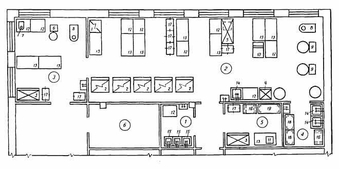 Схема кулинарного цеха