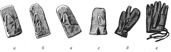 Засоби захисту рук — це різні види рукавиць та рукавнчок d4a52189e2b55