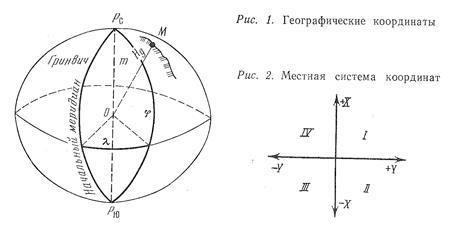 лес золотой система плоских прямоугольных координат в маркшедерии также: