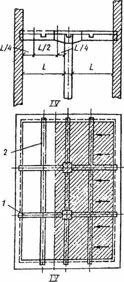 швы бетонирования в колоннах