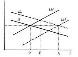 Примеры решения задач. Задача 1.Экономика страны характеризуется следующими данными: