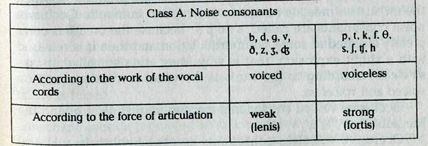 system of oe vowels and their The system of old english stressed vowels of phonemes and their of the early oe vowel system with the rise of nasalized long vowels.
