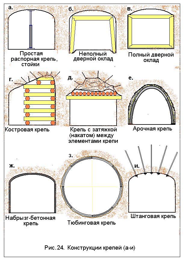 Набрызг бетонная смесь гост на смеси бетонные россия