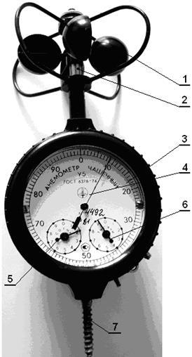 Чашечный анемометр принцип работы