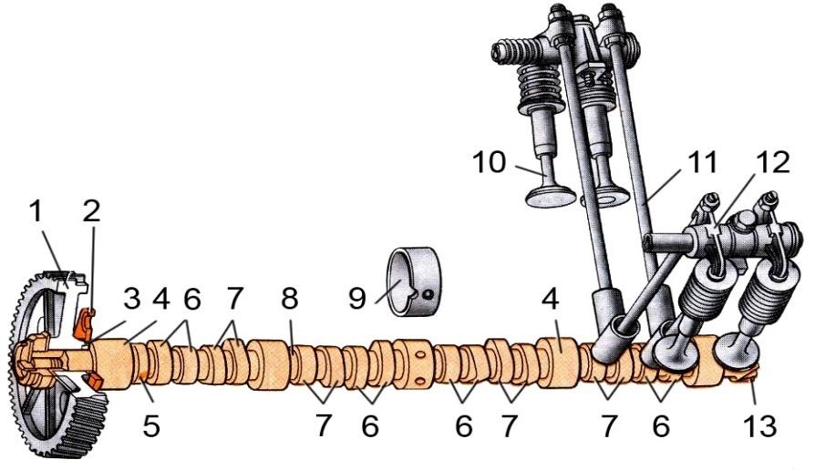 Механизм газораспределения картинки