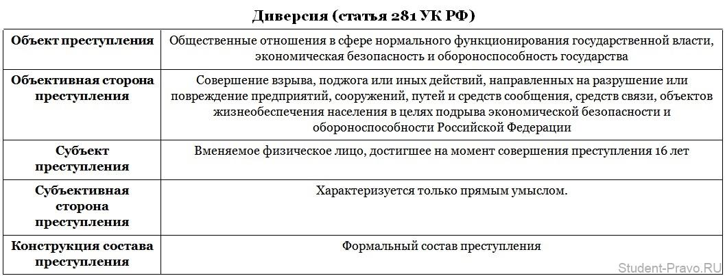 запор статья 176 ук рф с комментариями прямом подключении