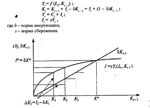 Девушка модель солоу курсовая работа работа в москве девушек