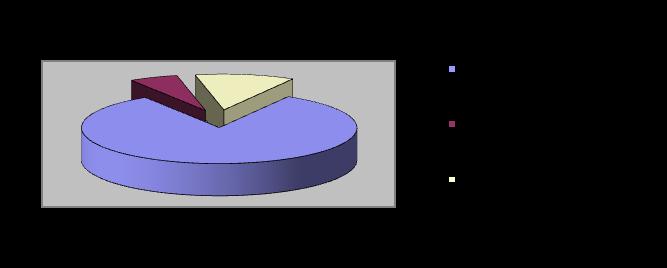 Схема таблица диаграмма рисунок фото 554