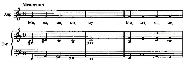 устройства разучивание аккомпанемента в вокальном классе имени дате