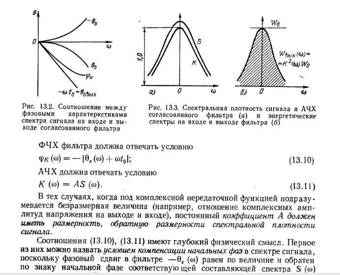 Спектральные характеристики ачх фчх