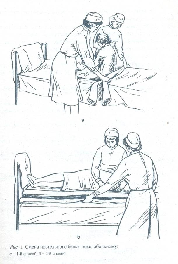 раздел предназначен алгоритм смены постельного белья гибкости