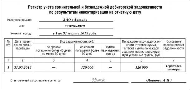 Регистр учёта операций по движению дебиторской задолженности бухгалтера пенсионного услуги