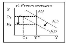 уравнение обмена в классической модели касается коктейлей основе