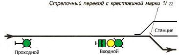 Три желтых сигнала светофора