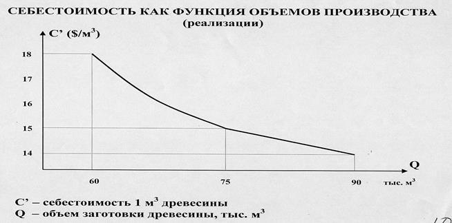 Главная реформа времен перестройки — кооперация Российский бизнес с точки зрения науки: проект «Медузы» и бизнес-школы СКОЛКОВО. 1985-1990 годы — Meduza