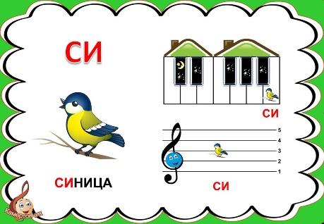 Картинки ноты домик