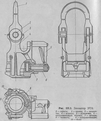 Чем спайдер отличается от элеватора ролики для конвейеров диаметр
