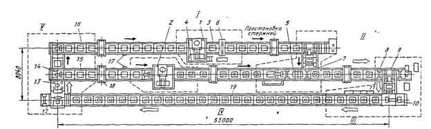 Конвейер для опок конвейера для литейного производства
