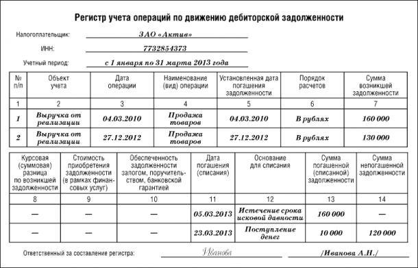 Регистр учёта операций по движению дебиторской задолженности вакансии в москве в жкх бухгалтер