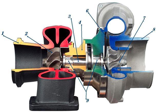 Причины выхода из строя турбокомпрессора и процесс его регенерации