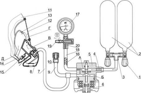 Схема работы дыхательного аппарата фото 647