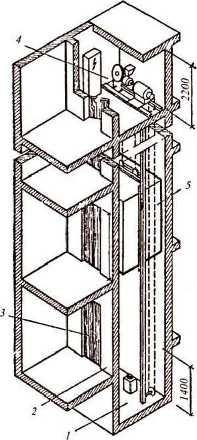 обследование строительных конструкций шахты лифта
