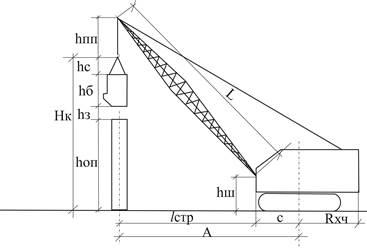 Подача бетонной смеси краном 30 видов бетона