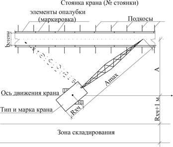 подобрать кран для вертикальной транспортировки бетонной смеси