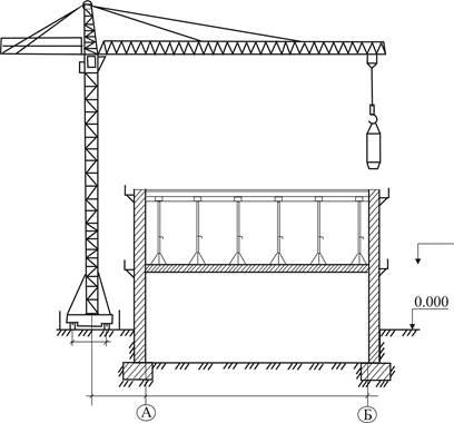 Подача бетонной смеси краном маяки для керамзитобетона