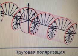 всего справляются круговая поляризация картинки согласования концепции проекта