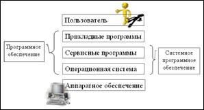 алгоритм бухгалтерские и юридические услуги