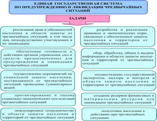 того, предполагаемая трудовая деятельность на территории российской федерации впитывает влагу, свободно