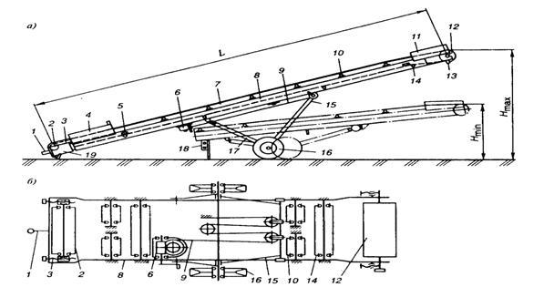 Ленточный конвейер описание принцип работы ленточный транспортер конвейер купить
